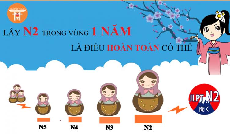 Khóa học thiết kế đồ họa tại phường 5 Tân Bình