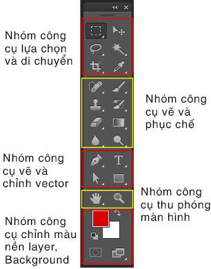thanh-cong-cu-PS